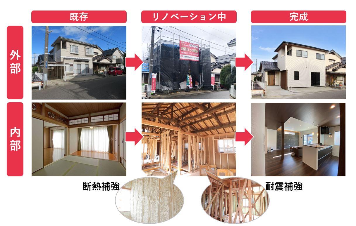 新潟市西区リノベーションモデルハウス